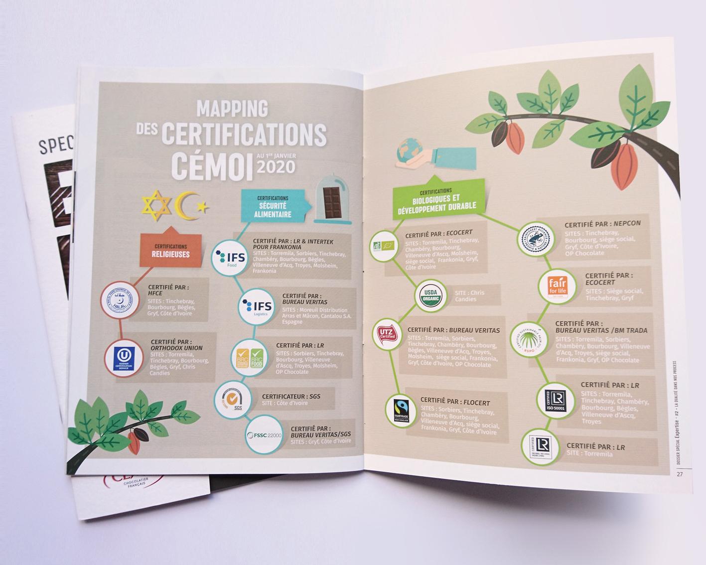 cemoi-livret-expertise2-image4.jpg